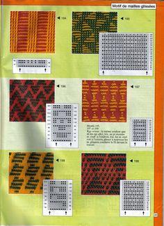 Les plus beaux motifs de tricot - Les tricots de Loulou - Picasa Albums Web