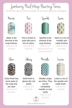 Jamberry Nail Wrap Heating Times - You need to make sure you don't overheat or under heat your wraps to get the best application and longevity out of your wraps. You can find more helpful tips at jamsandscones.com or at www.facebook.com/jamsandscones