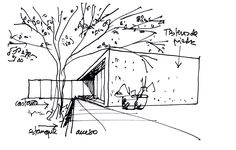 House architecture sketch galleries 68 ideas for 2019 Architecture Concept Drawings, Architecture Design, Plan Sketch, Landscape Sketch, Drawing Exercises, House Sketch, Bullet Journal Ideas Pages, Drawing Sketches, Sketching