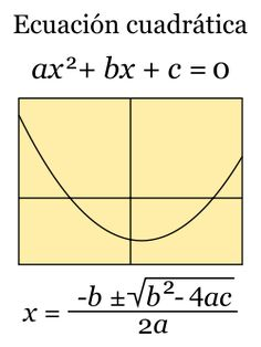 Ecuaciones cuadráticas por métodos personales