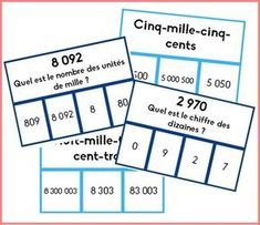 number clip cards The numbers Math 5, Math Games, Teaching Math, Decimal, Math Place Value, French Education, Montessori Math, Math School, Primary Maths
