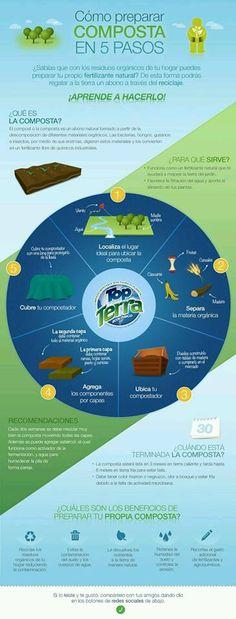 como hacer compost Eco Garden, Garden Pots, Vegetable Garden, Growing Greens, Growing Plants, Green Life, Aquaponics, Outdoor Projects, Permaculture