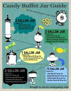 candy jars buffet, buffets, idea, buffet jar, candy buffet, buffet diy, candies, candi buffet, candi galaxi