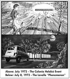 Inexplicata-The Journal of Hispanic Ufology: The Brunelli-Porchietto Teleportation (1972)