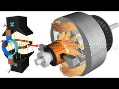 DC Motor, How it works? - YouTube