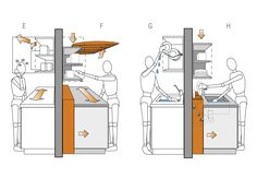 Height and Depth of Kitchen Worktops | Planning | Valcucine