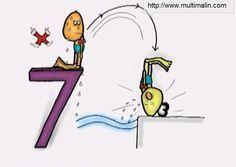 Dès le CE1, la mémorisation des tables de multiplication est au programme. Matthieu Protin propose une technique de mémorisation par images mentales. Math 2, Multiplication And Division, Math Tables, Cycle 3, Math For Kids, Interactive Notebooks, Best Teacher, Math Lessons, Math Tips