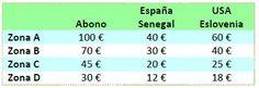 Tinta Amarilla - Las entradas para ver a Estados Unidos y España, a la venta el día 20