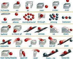 Preposition: place & movement предлоги, местоположение