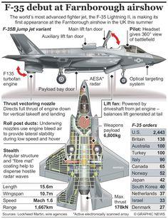f35-fighter.jpg 1,288×1,677 pixels