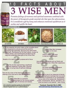 3 Wise Men promotes feelings of reverence and spiritual awareness with a blend of therapeutic-grade essential oils formulated to open the subconscious. This blend, considered a gift by many, enhances emotional equilibrium as it soothes and uplifts the heart. 3 Wise Men contains Sandalwood, juniper, frankincense, spruce and myrrh in a base of almond oil. https://www.facebook.com/EssentialOilsForFamilyandFarm