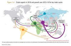 The changing global #oil trade map
