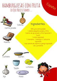 92 best comida recetas images on pinterest illustrated recipe a great recipe for hamburguesas con fruta forumfinder Gallery