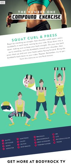 The number one compound exercise to workout literally your whole body! Don't waste time with a bunch of single muscle workouts, workout everything at once! 6 Pack Abs Workout, Pilates Workout Routine, Pop Pilates, Yoga Routines, Killer Workouts, Easy Workouts, Muscle Workouts, Butt Workouts, Burst Training