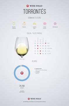 """Torrontes wine profile by Wine Folly.. Torrontés (""""torr-ron-tez"""") is an aromatic white wine that originated in Argentina. Torrontés is an ideal wine to match with Asian and Indian cuisine due to its sweet floral aromas of rose petals and flavors of white peach and lemon zest."""