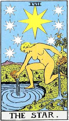 Fast Facts About The Star Card ~ Theme: You are consciously on the way home in a spiritual sense. ~ Astro Association: Aquarius  ~  Element: Air ~  Number: 17  ~ Alias: Grace (www.tarot.com)