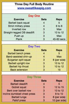 Squat and Dead Lift Workout Routine Fitness Workouts, Weight Training Workouts, At Home Workouts, Squats Fitness, Quick Workouts, Full Body Workout Plan, Weekly Workout Plans, 6 Week Workout Plan, Hiit