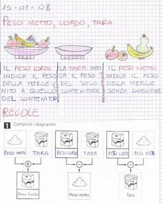 Didattica Scuola Primaria: Peso netto, peso lordo, tara. Primary Education, Elementary Schools, Math Projects, Home Schooling, 1, Coding, Toddler Activities, Weights, Envy