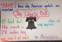 The Controlled Chaos Classroom!: American Symbols - the Statue of Liberty and the Liberty Bell