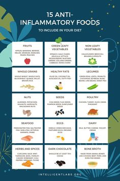 Eating these 15 nutrient-dense, anti-inflammatory foods can do wonders for your health. It can help keep chronic inflammation in check and lower your risk of many inflammation-related health problems! Healthy Fats, Healthy Weight, How To Treat Pcos, Lab, Arthritis Foundation, Immune System Boosters, Feel Good Food, Fatty Fish, Anti Inflammatory Recipes