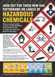 31 Best Health and Safety Posters images in 2017 | Health, safety