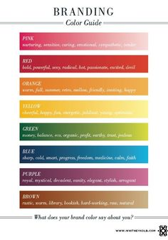 Colour Guide - what does your brand colour say about you? (they are cultural aspects as well, e.g. red alludes to luck and fortune for the Chinese . . .)