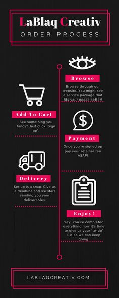 Simple App Helps Mompreneur Enroll 300 People in Her MLM Business - network marketing You looking for help get going your network marketing business? See more info below Process Infographic, Timeline Infographic, Infographic Templates, Younique, Make Money Online, How To Make Money, Makeup Order, Simple App, How To Create Infographics