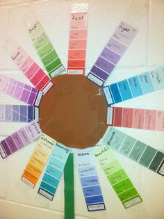 synonyms... the colors on the paint strip are similar, but not exactly the same...just like the words