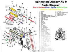 220f6ebb15f5a441dec8a30691281d5c points jpg 22 best gun diagrams and parts images on pinterest firearms, guns