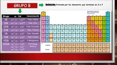 QUIMICA 4 CEPREVI (Tabla Periodica) Science Videos, Periodic Table, Youtube, Instagram, Journaling, Picture Cards, Social Networks, Chemistry, Periotic Table