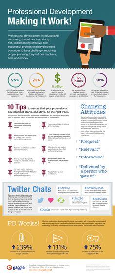 How to Make Professional Development Work Infographic - http://elearninginfographics.com/make-professional-development-work-infographic/