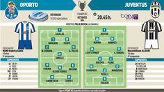 Oporto-Juventus: Casillas contra Buffon   champions http://www.sport.es/es/noticias/champions/oporto-juventus-casillas-contra-buffon-5852819?utm_source=rss-noticias&utm_medium=feed&utm_campaign=champions