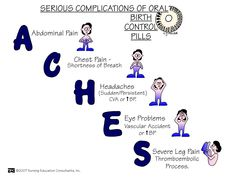 Complications Of Oral Contraceptives | Nursing Mnemonics and Tips