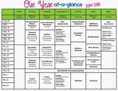 Long Range Planning Lesson Plan Format Plans Teacher Organization Binder