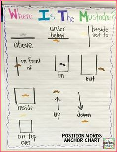 Position words anchor chart!  Use stickers to show position words!
