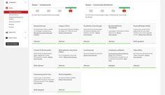 Alles über die ersten Schritte mit YouTube und den Einstellungen #ersteschritte #youtube #einstellungen
