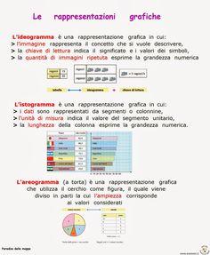 Le+rappresentazioni+grafiche.jpg (1314×1600)