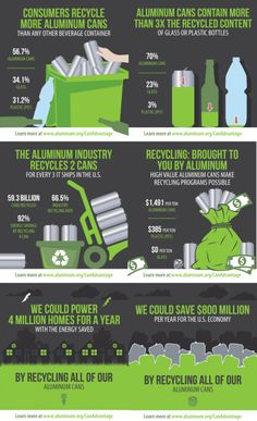 Aluminum Cans: The Most Sustainable Drink Container? [Infographic]
