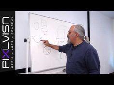 Drawing the Human Face - Giora Eshkol - YouTube