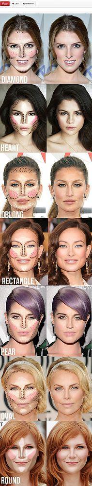 Korostukset ja varjostukset kasvojen muodon mukaan | NUDE | Bloglovin'