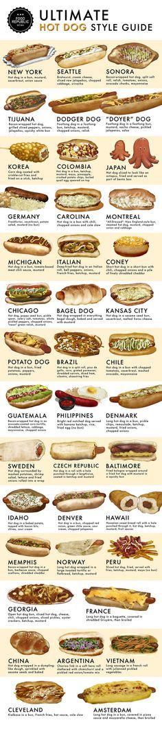 hot-dog-infographic