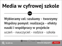Media w cyfrowej szkole 	cyfrowe zasoby kultury  Upgrade to Pro!Upgrade to Pro!Upgrade to ProThank you!
