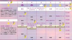 """成長できる夜時間の過ごし方&ルール-「夜の時間簿」で""""あいまいな時間""""を管理する:日経ウーマンオンライン【自分を磨く!「夜時間」】"""