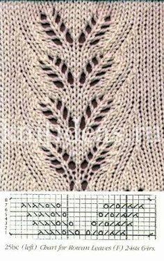 New Cost-Free knitting charts leaf Thoughts heidisknittingroo … – Stricken, Häkeln, Sticken, Garne, Amiguru … – Lace Knitting Stitches, Lace Knitting Patterns, Knitting Charts, Lace Patterns, Knitting Designs, Free Knitting, Stitch Patterns, Knitting Machine, Sock Knitting