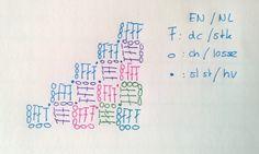 Busy fingers, busy life...: How To: Corner to Corner stitch (or C2C crochet stitch) Diagonaal haken van hoek tot hoek