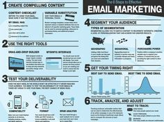 The to Effective email marketing Content tools delivery /segment of audience timing analyse and adjust Good nite Email Marketing Strategy, Inbound Marketing, Content Marketing, Internet Marketing, Online Marketing, Social Media Marketing, Digital Marketing, Marketing Professional, Deep Learning