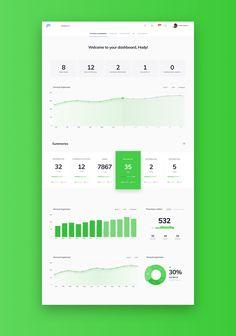 Procoor Construction Management - Dashboard on Behance - UI Design Board Dashboard Mobile, Dashboard Interface, Web Dashboard, Analytics Dashboard, Dashboard Design, Mobile Ui, Project Dashboard, Design Ios, Application Design
