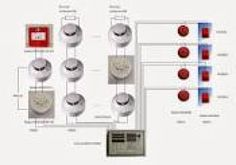 Fire Alram Sistem Diagram