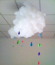 Come realizzare nuvole tridimensionali sospese in aria | Carta e colori