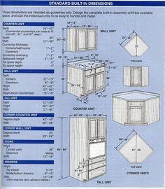 Kitchen Cabinet Dimensions Pdf Highlands Designs Custom